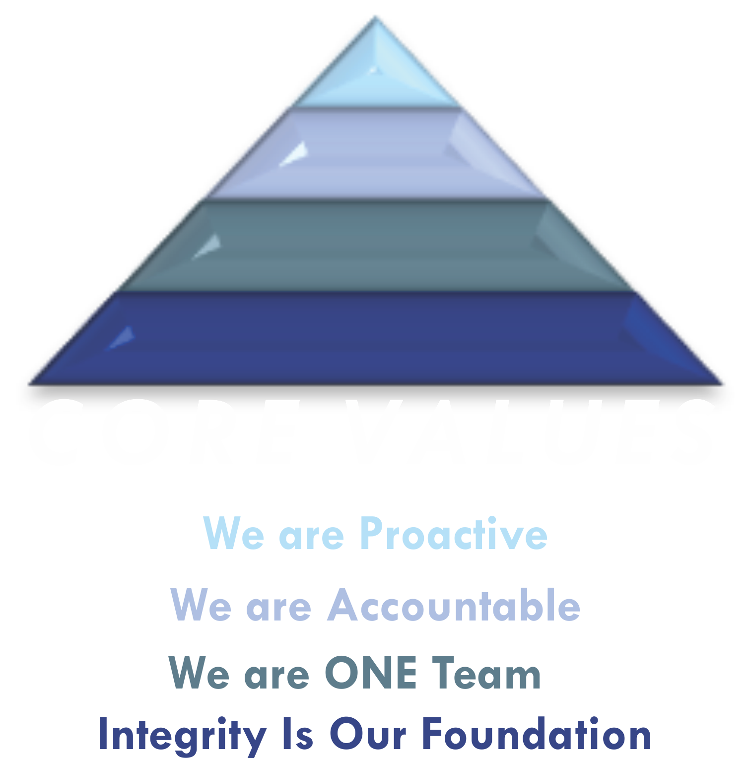 JDR Core Values